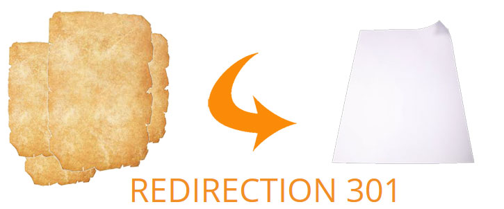 Les redirections 301