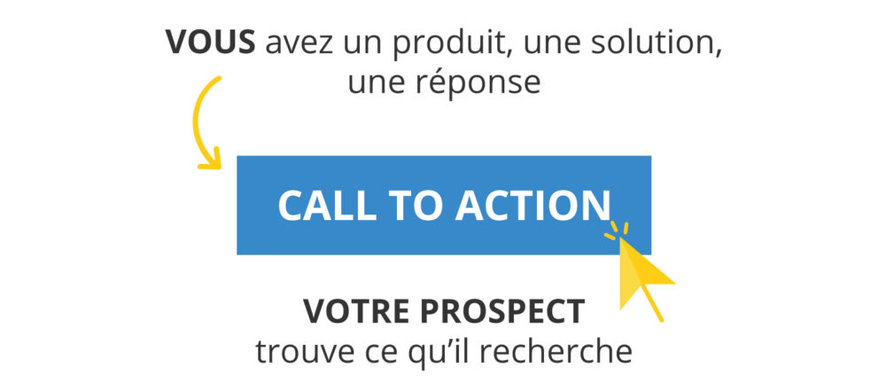 appel a l'action site web